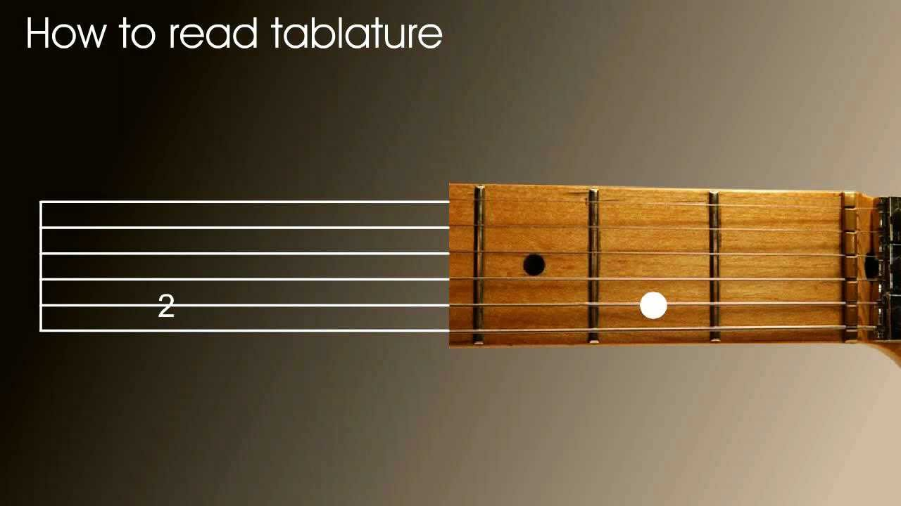 Left Handed Guitar Lesson How To Read Tablature Tab In A Minute