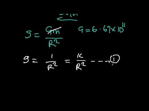 Q1 - JAMB Physics 2015 Past Questions and Answers