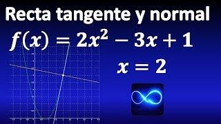 Ecuación de recta tangente y de recta normal a una función, usando Derivada, CON GRÁFICA