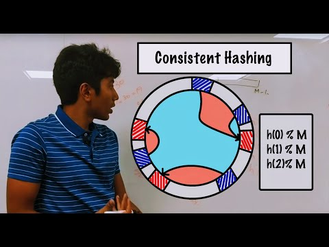 What Is Consistent Hashing And Where Is It Used?