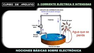 Curso de Arduino 2: Corriente eléctrica e intensidad