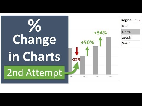 Column Chart That Displays Percentage Change or Variance - Excel Campus