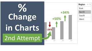 Percentage Change in Excel Charts with Color Bars - Part 2