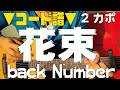 ���R�[�h�����@�ԑ� / back number
