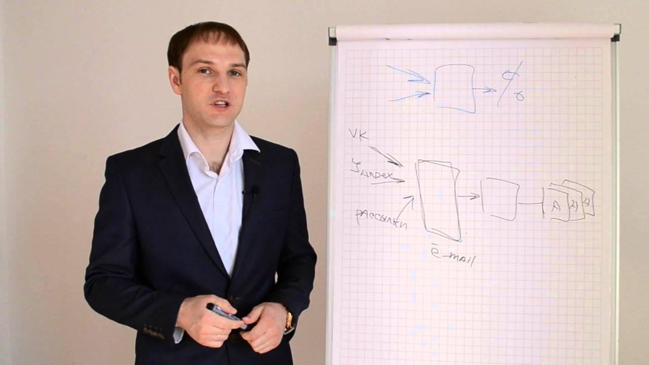 Заработок в Интернете Автопилот|Как заработать 30000 руб/мес в партнерках на автопилоте.