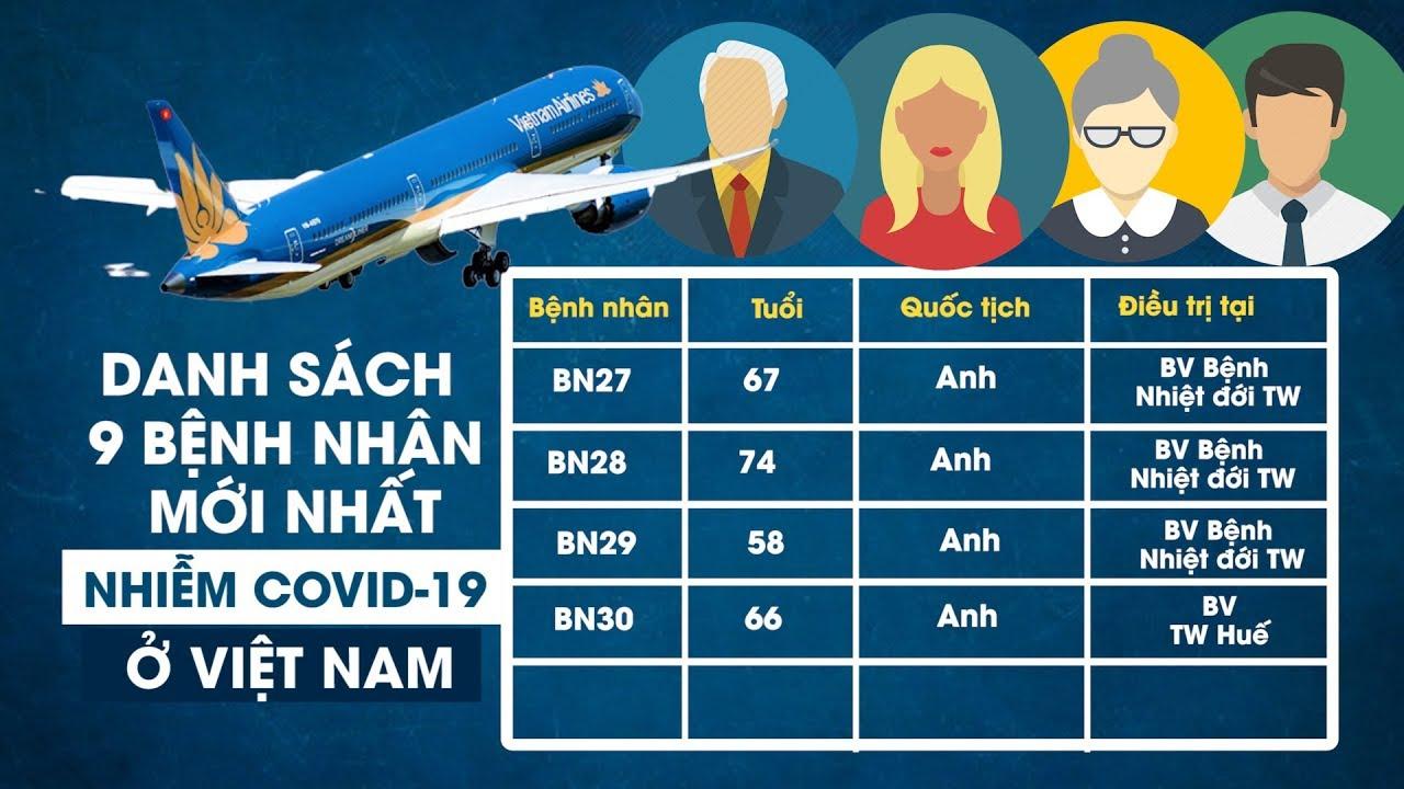 Danh sách 9 bệnh nhân mới trong số 30 người nhiễm Covid 19 ở Việt Nam