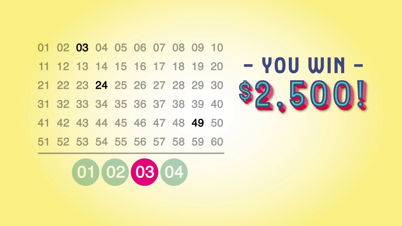 Hoosier Lottery - Cash4Life