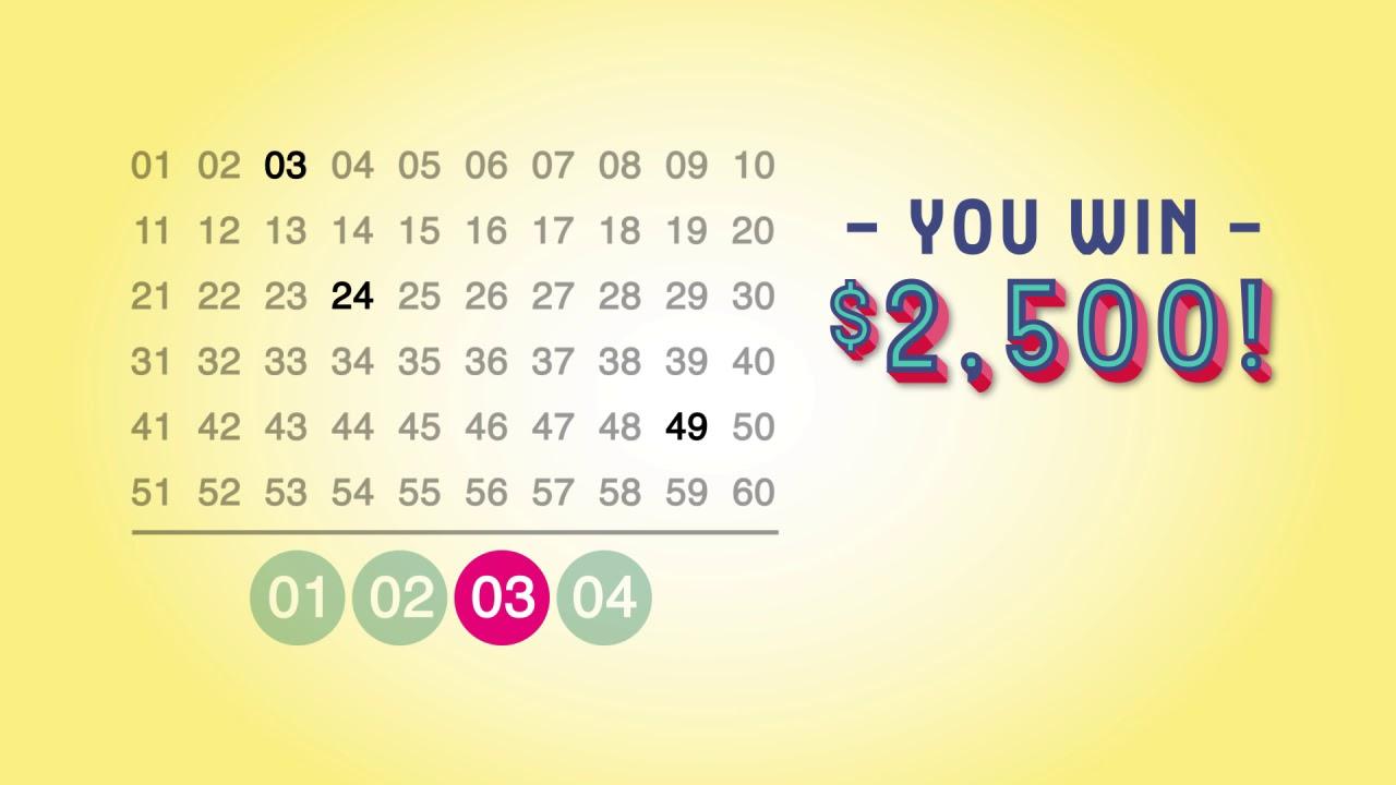 Cash4life Drawing Hoosier Lottery Hoosier Lottery