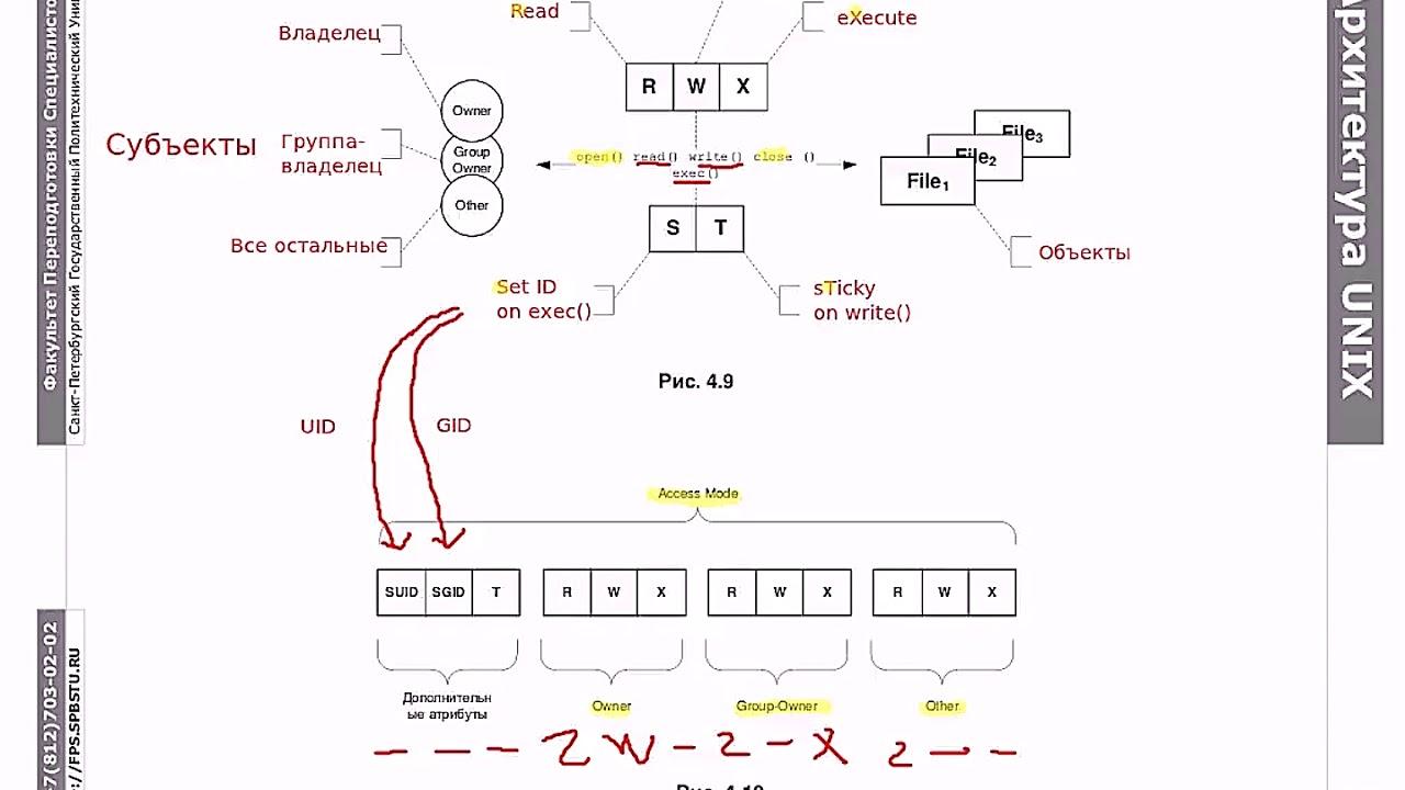 Основы Linux: разграничение прав доступа и потоки ввода-вывода