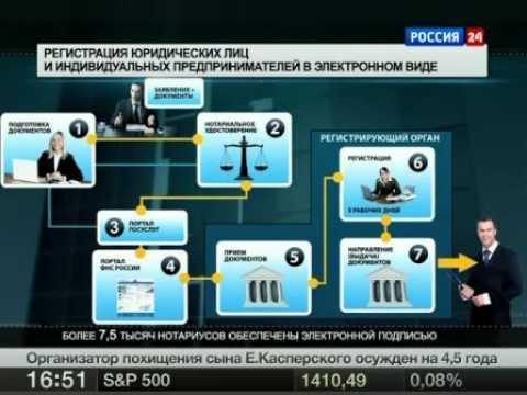 Государственная регистрация компаний в эл. виде
