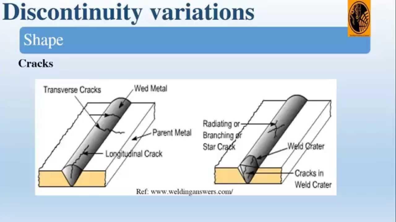 welding defect with diagram [ 1280 x 720 Pixel ]