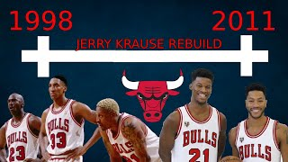 "Timeline of the Bulls Rebuild after ""The Last Dance"""