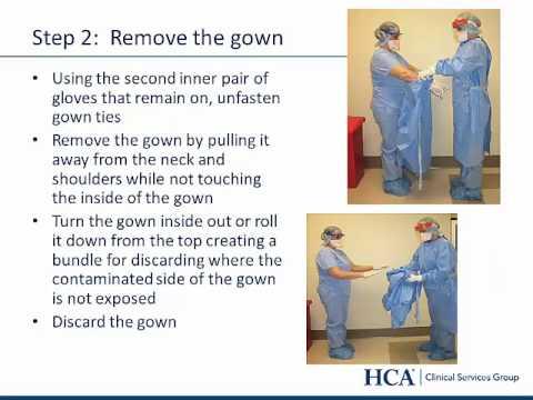 PPE Education   Reston Hospital Center