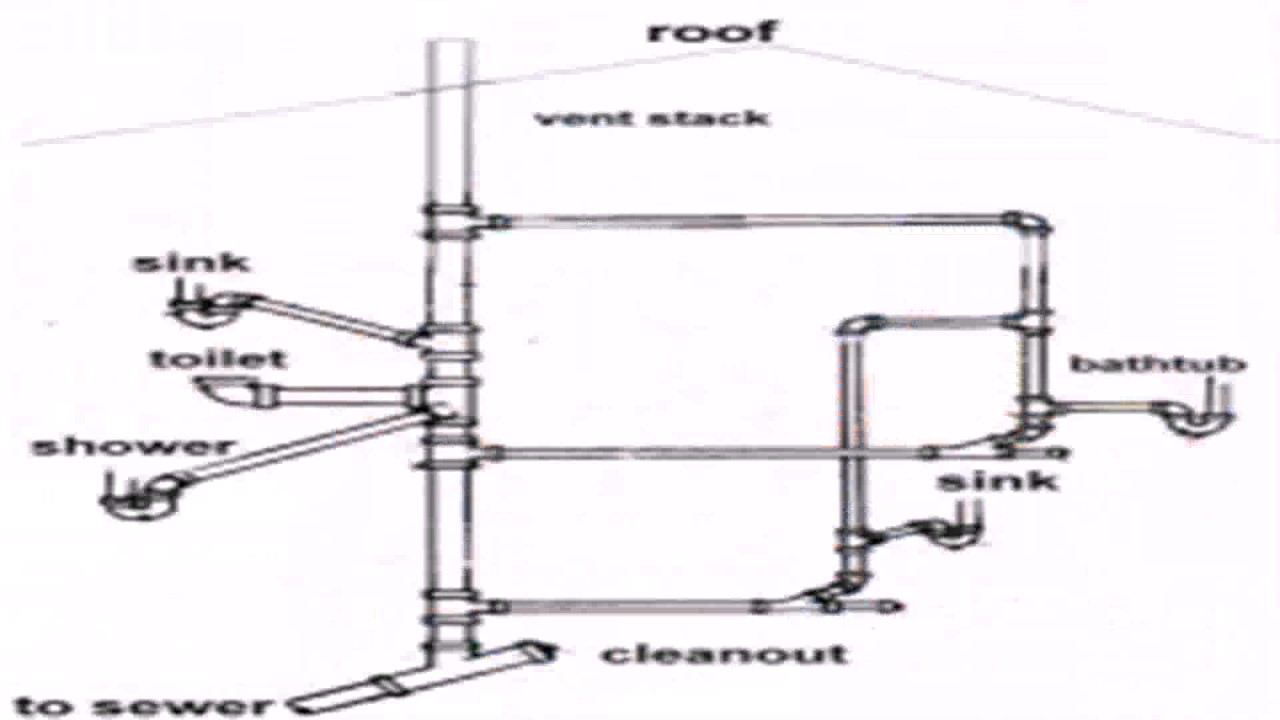 Floor Plan Plumbing Layout
