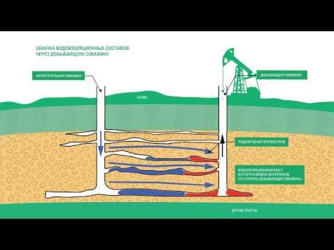 Методы увеличения нефтеотдачи