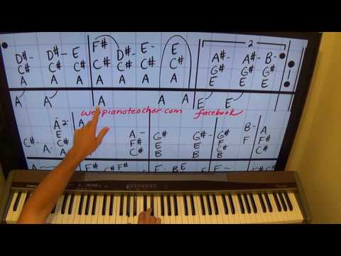How To Play Lady Stardust Piano Lesson