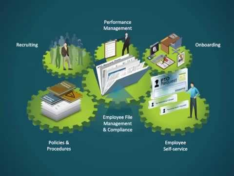 The Modern Human Resources Information System