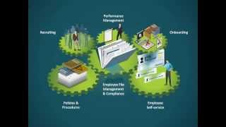 In this video, we present some of the advanced features managing and sharing electronic hr files using technology developed by hyland onbase, optimize...