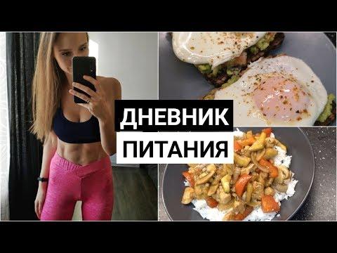 Меню 1500 ккал с КБЖУ   Дневник питания   ПП Vlog