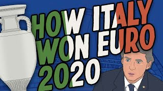 How Italy Won the Euro 2020 Final