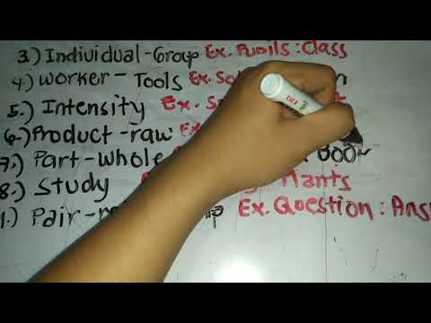 WORD ANALOGY PART 1-CIVIL SERVICE EXAM REVIEWER