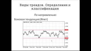 Виды или типы трендов (тенденции) графика рынка форекс и классификация.
