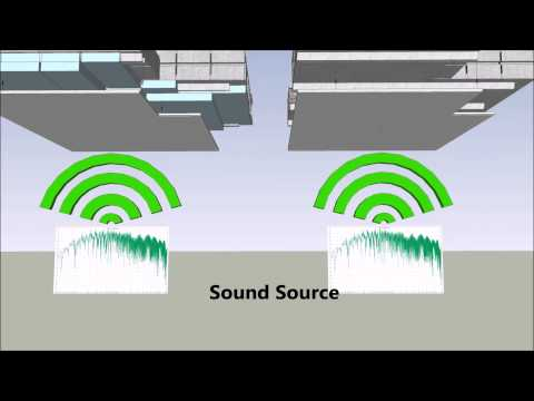 Active Noise Control Wall | Noise-Cancelling Wall and Roof Soundproofing Insulation