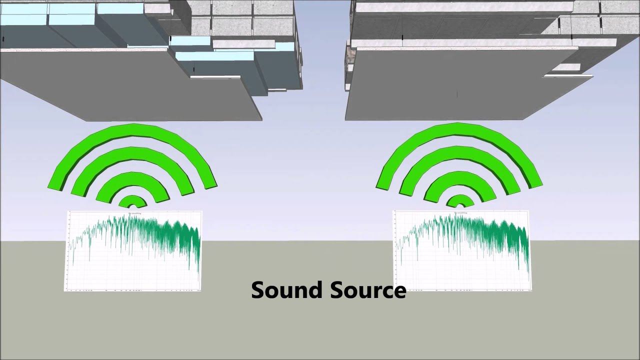 Beautiful How to Reduce Noise In A Room