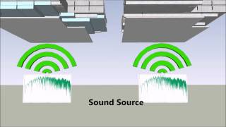 Active Noise Control Wall   Noise-Cancelling Wall and Roof Soundproofing Insulation