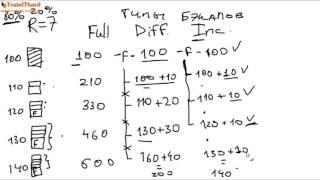 [Windows Server 2012 basics] Урок 12 - Резервное копирование (Backup)