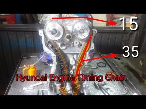 hyundai tucson v4 engine timing chain | HOW TO SET TIMING MARKS ON honda  odyssey timing belt - YouTubeYouTube