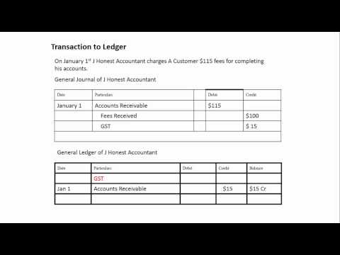 Transaction to Three Column Ledger