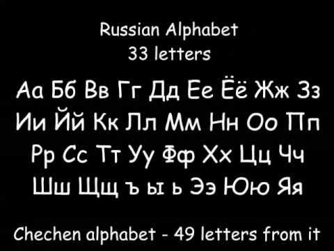 Chechen Alphabet