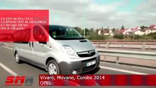 Opel Vivaro, Movano, Combo 2014