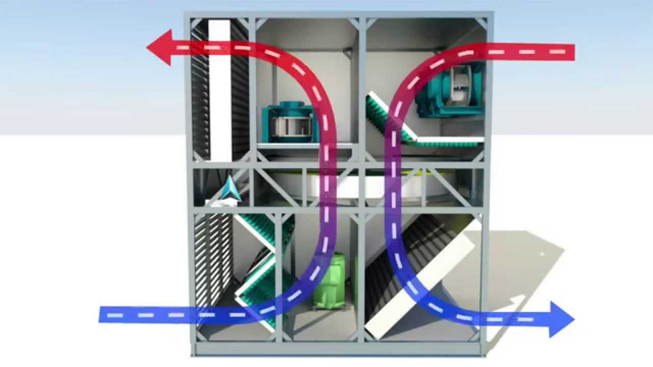 Index moreover FIRE SMOKE CONTROL Duct D er Rated 1 1 2 Hr SKU2605 additionally Hot Gas Bypass as well Augment 3906 in addition How Evaporative Works. on hvac unit diagram