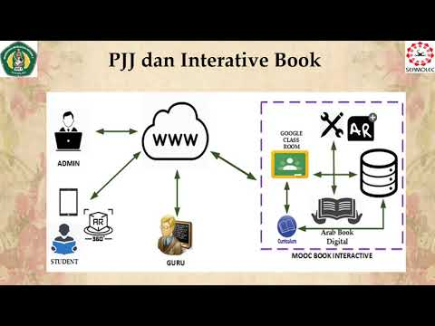 Pengembangan Interactive Book Bahasa Arab berbasis Augmented Reality