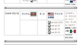 「2006 CONCACAF U-20女子選手権」とは ウィキ動画