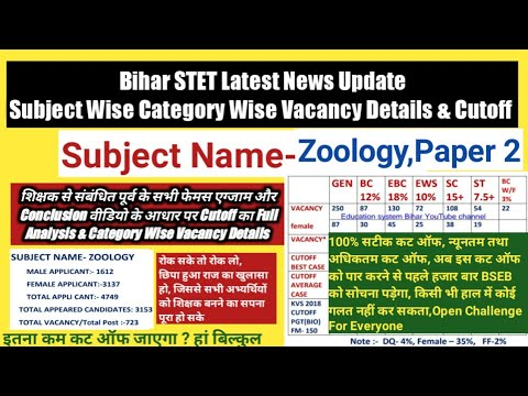 Bihar STET Zoology Paper 2 Category Wise Vacancy Details U0026 Cutoff,Applicants Appeared Candidates