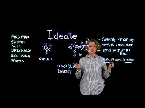 3. Design Thinking: Ideate