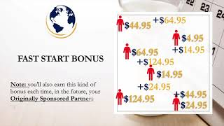 Your Six Thousand-dollar Monthly Income Goal within 24 months