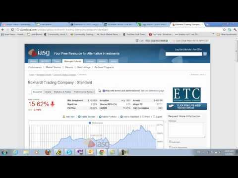 Legg Mason Value Fund versus Trend following
