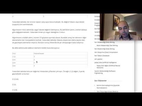 Association Rule Mining (Birlektelik Kural Çıkarımı)(Weka Eğitim Serisi 17)