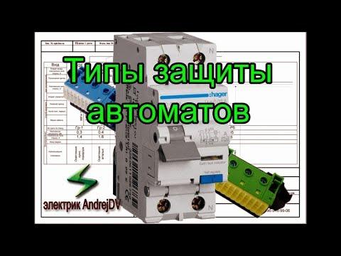 Типы защиты автоматических выключателей. Класс защиты автомата...