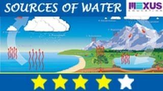 Kids Science -- Learn About the Sources of Water