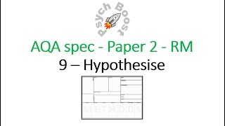 Hypothesis- Research Methods (7.09) Psychology AQA paper 2