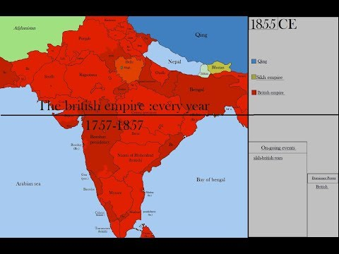 The rise of the british empire in India:every year_1757-1857.