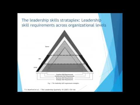Developing Leadership Awareness through Experiential Learning