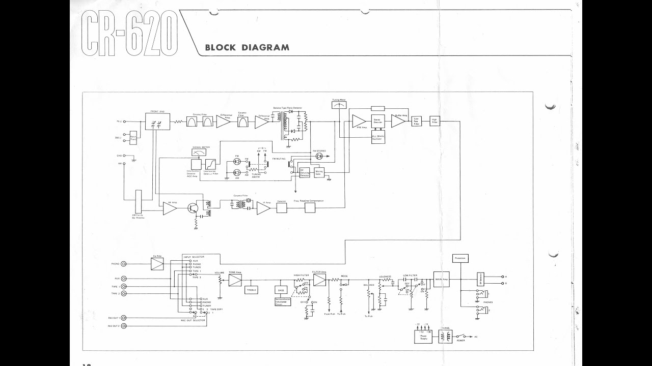 Schema Elettrico Max 250 : Como baixar esquemas eletrônicos youtube