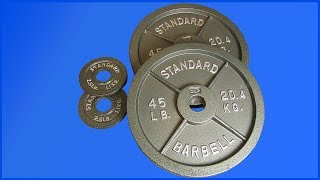 Affordable Iron: CAP Barbell Weight Plates Review