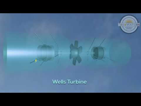 Free Energy - Electricity Generation through Wells Turbine Using Air flow created by Itself